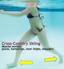 pool 5 cross country skiing